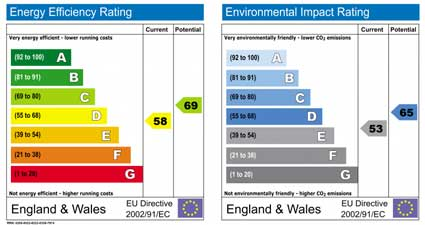 Domestic Renewable Heat Incentive Requirement - Energy Performance Certificate
